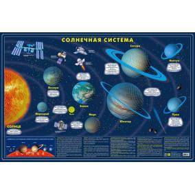 Солнечная система. СВЕТЯЩАЯСЯ В ТЕМНОТЕ. Настенная карта.