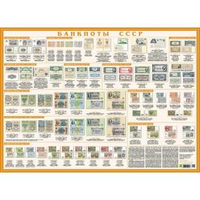 Банкноты СССР. Настольно справочное издание