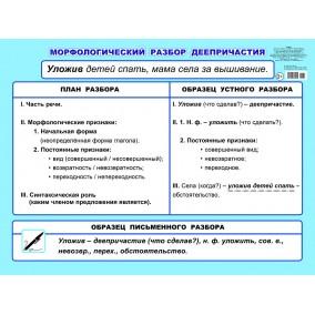 Плакат. МР деепричастия 5-6 кл