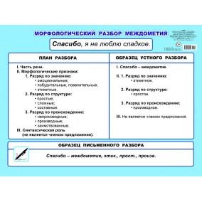 Плакат. МР междометия 5-6 кл