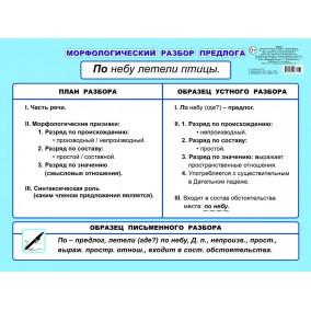 Плакат. МР предлога 5-6 кл