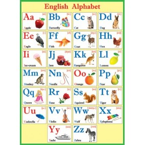 Плакат. English Alphabet