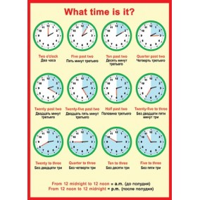 Плакат. What time is it