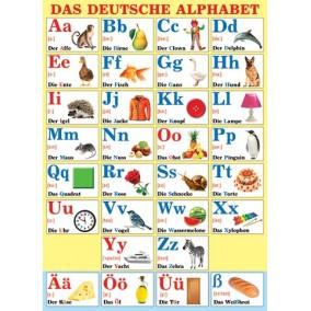 Плакат. Das deutsche alphabet(немецкий алфавит)