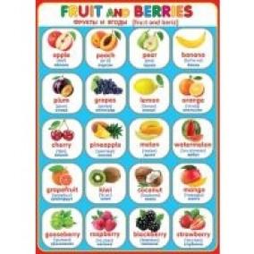 Плакат. FRUIT and Berries (Фрукты и ягоды)