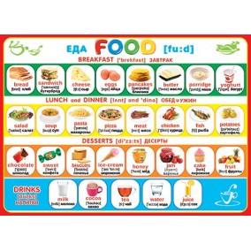 Плакат. Food (Еда)