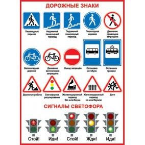 Плакат. Дорожные знаки